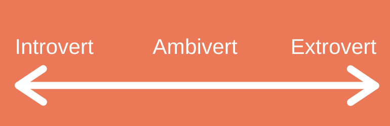 Introvert to extrovert sliding scale spectrum with ambivert in the middle.