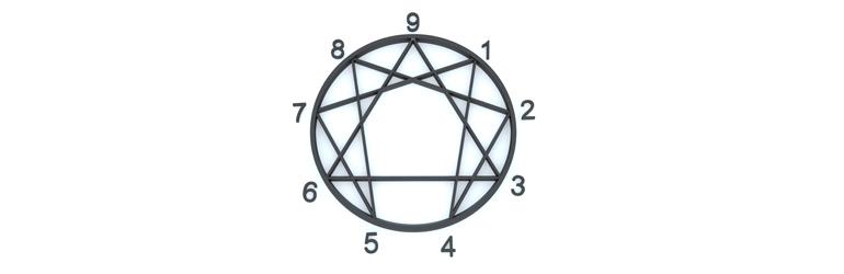The Enneagram symbol.