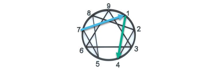 Enneagram symbol wings.