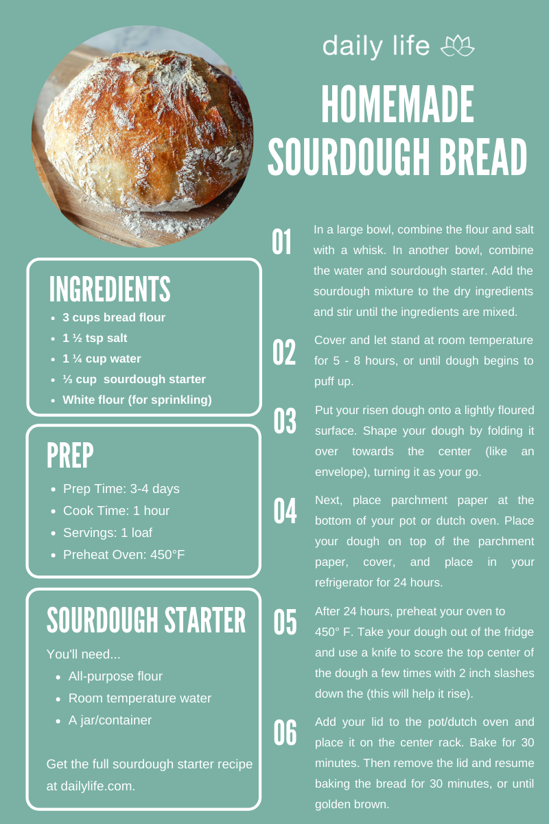 A sourdough recipe card that includes the sourdough started recipe from DailyLife.com.