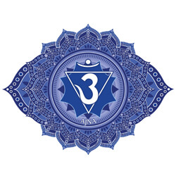 feeling unbalanced check your chakras